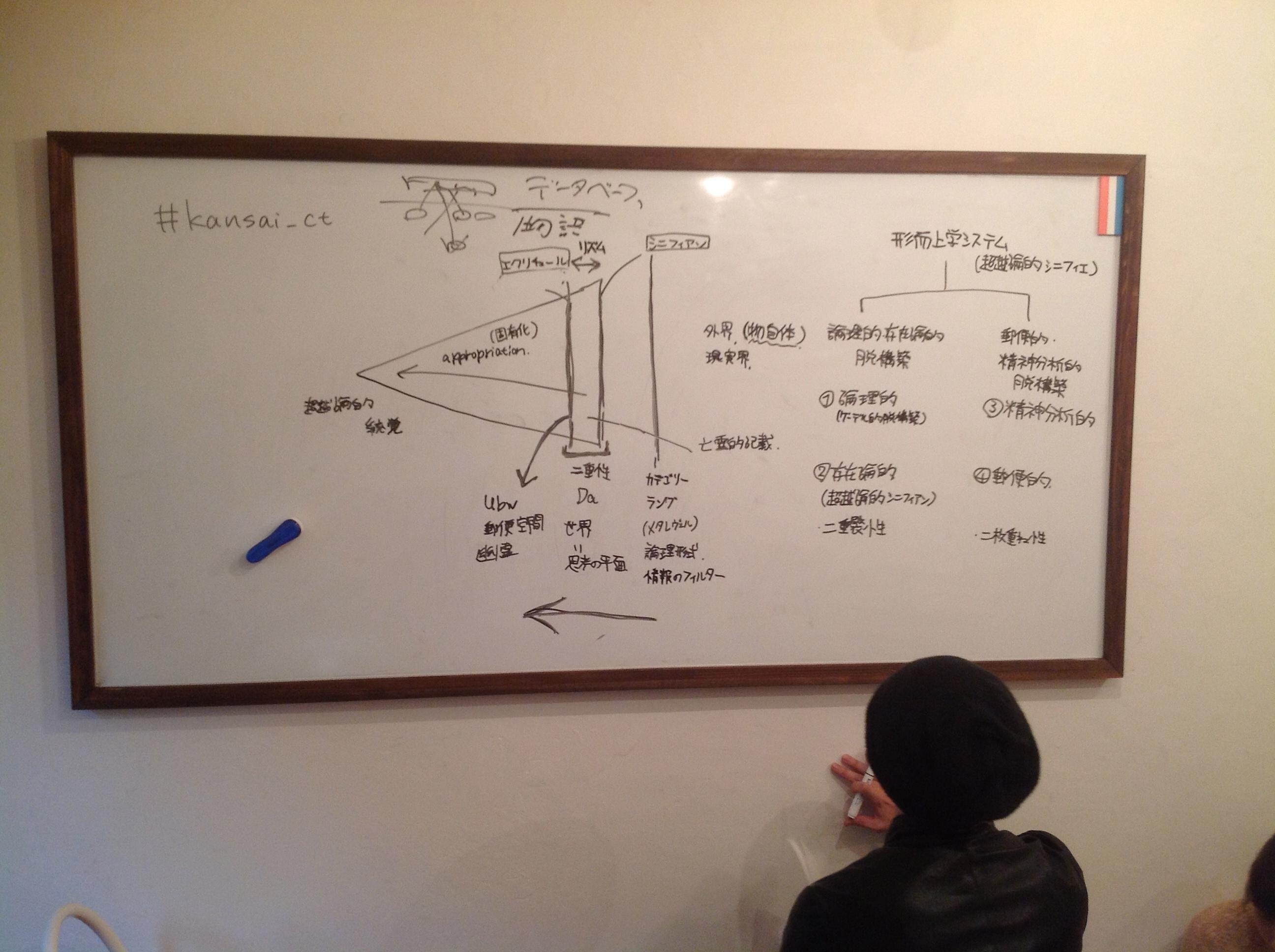 マジック・メモの図(p322)について議論している様子